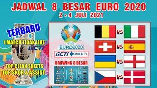 JADWAL PEREMPAT FINAL EURO 2020 LIVE RCTI ~ UKRAINA VS INGGRIS UEFA EURO 2021